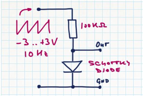 diode voltage drops 187 forward voltage drop on a diode 187 jeelabs