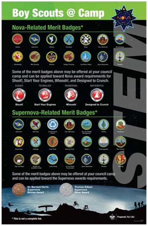 game design merit badge pdf stem at c boy scouts of america
