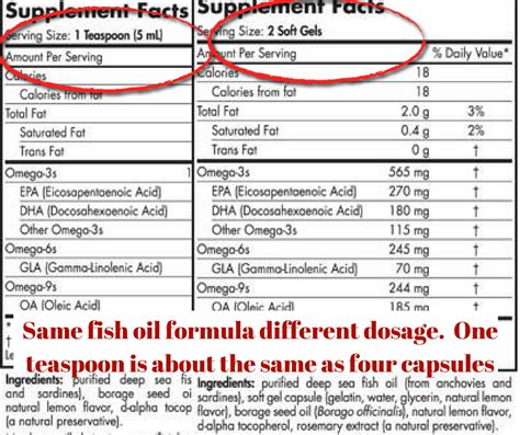 omega 3 supplements dosage fish supplement dosage all the best fish in 2018