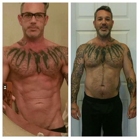 A Before before and after optimizeceo optimizeceo