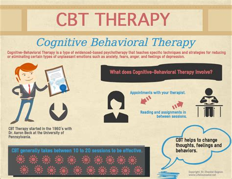 Cognitive Behavior Therapy cognitive behavioral therapy cbt therapy dr chantal