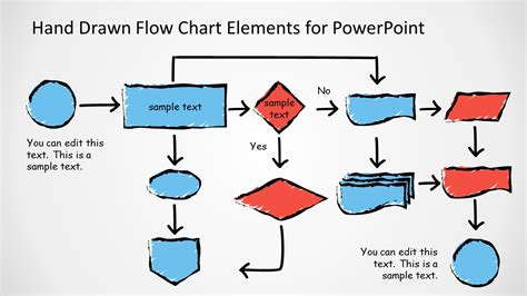 Hand Drawn Flow Chart Template For Powerpoint Slidemodel Powerpoint Flowchart Templates