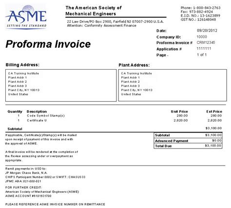 Proforma Invoice Letter Of Credit Export Import Documents Ex Im India