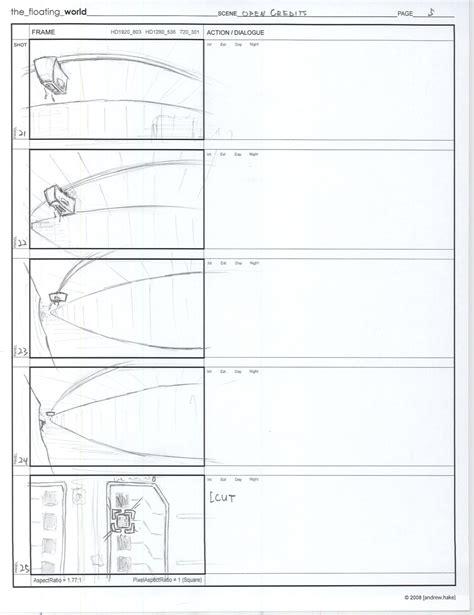 script storyboard template word grosir baju surabaya