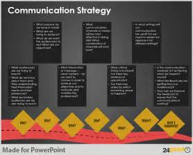 communication plan template ppt formulating communication strategy on powerpoint slides