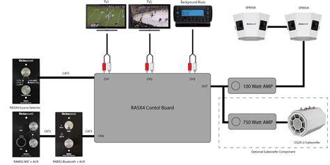 sound bar wiring diagram free wiring diagrams