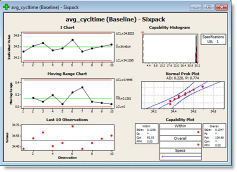Minitab 17 Complete For Mac Os X With Parallels Or Vmware image gallery minitab