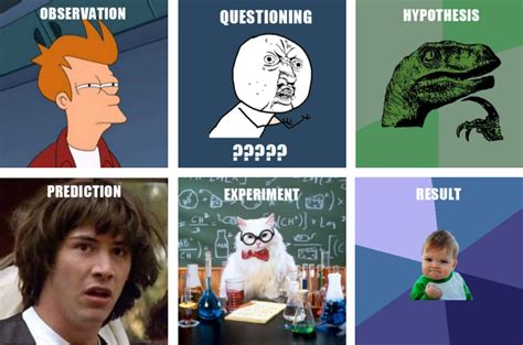 Science Meme - steps of scientific method meme version meme overload