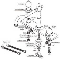 How To Install A Faucet In The Kitchen by Kitchen Sink Faucet Parts