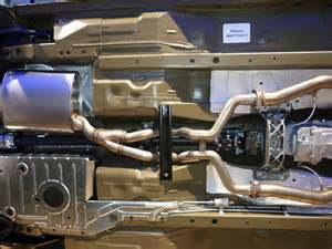 Car Exhaust System Information Ventilation