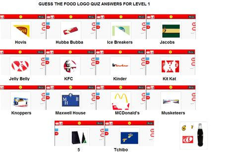 answers food food trivia questions and answers http answers walkthroughs images frompo