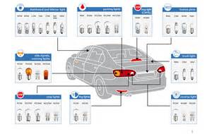 Car Light Bulbs Sizes Automotive L Guide Bulbamerica