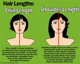 below chin length hair and hair putty below chin length hair and hair putty 6 gorgeous