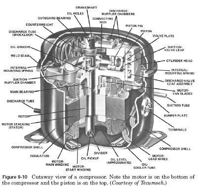 Seal Kompresor Ac compressor