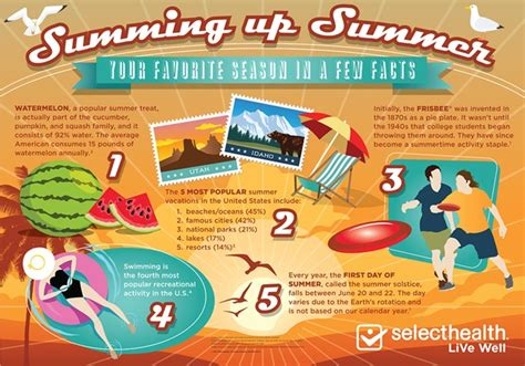 7 Facts On Summer by Summing Up Summer Your Favorite Season In A Few Facts