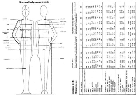 pattern drafting for dressmaking pdf week 1 drafting the basic blocks laura after midnight