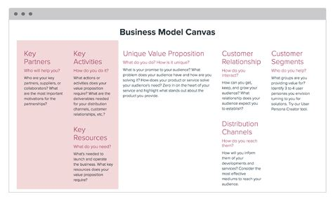 Business Model Canvas Exles Bmimatters Plan Ppt Allanrich Creating A Business Model Template