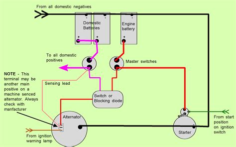narrowboat wiring diagram new wiring diagram 2018