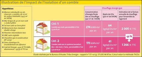 Ouate De Cellulose Ou De Roche 3791 by Isolation Des Combles De Verre Ou De Roche