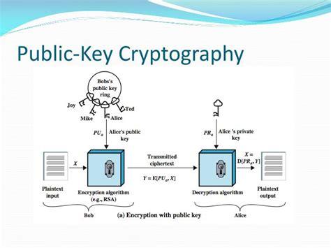 public key encryption ppt public key rsa diffie hellman key exchange