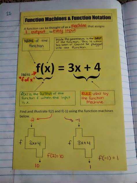 math love   algebra  unit  interactive