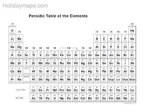 printable periodic table atomic mass periodic table printable holidaymapq com