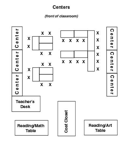 classroom layout strategies exle first grade classrooms sle classroom floor