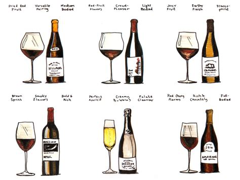 7 great choices for thanksgiving wines 2016 wine folly