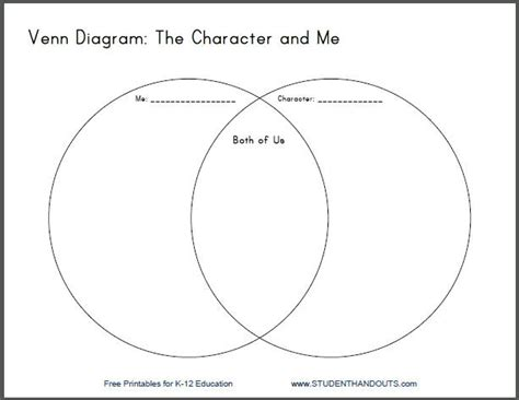 venn diagram pages all worksheets 187 venn diagrams worksheets printable