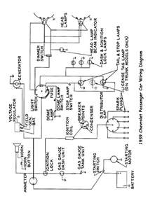 electrical wiring diagrams for dummies get free image about wiring diagram