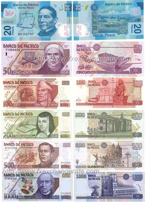 currency mxn mexican peso mxn currency images fx exchange rate