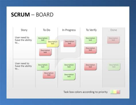 scrum tool box this detailed scrum board outlines the