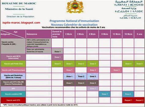 Calendrier Vaccinal 2017 Nouveau Calendrier Vaccinal 2015 Maroc Instituts