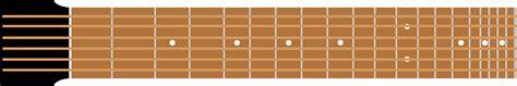 printable guitar neck diagram printable rock cycle diagram