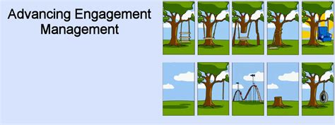 swing project management rapid jad accelerated system design practices