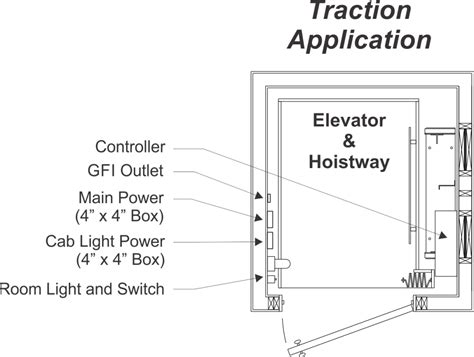 great electrical requirements photos electrical circuit