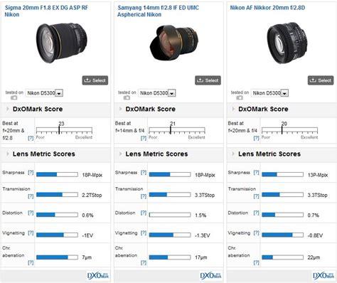 best lenses for the nikon d5300 part 2 portrait and