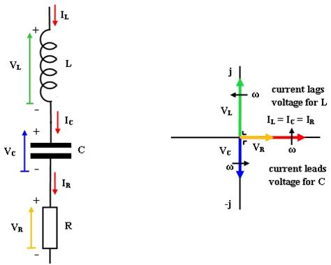 resistor capacitor applications theory of series resonant circuits and its applications