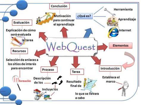 imagenes webquest otro recurso son los webquest se pueden trabajar en la
