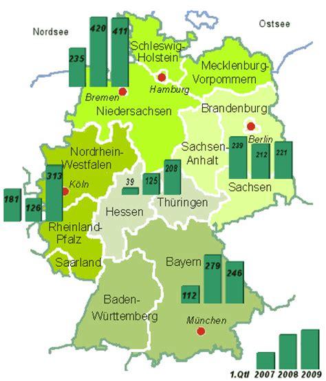 Bewerbung Im Bereich Erneuerbare Energien Stellenmarkt B 246 Rse Fach Und F 252 Hrungskr 228 Fte Gesucht F 252 R Erneuerbare Energien