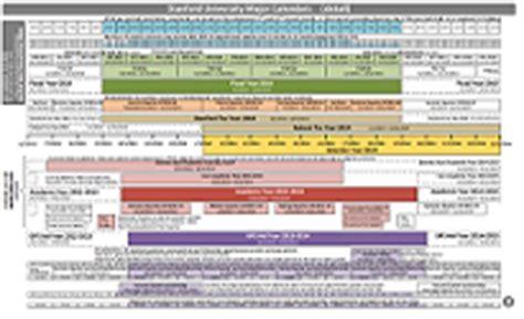 Academic Calendar Stanford Ir Ds Data Stewardship Maps