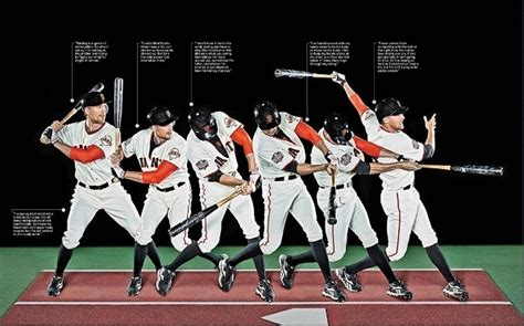 perfect swing baseball is there a perfect baseball swing siowfa15 science in