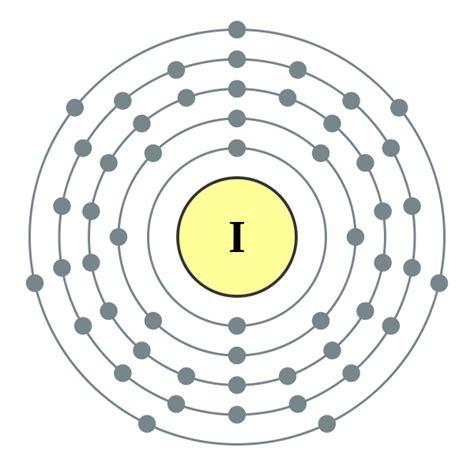 electron dot diagram for iodine file electron shell 053 iodine no label svg
