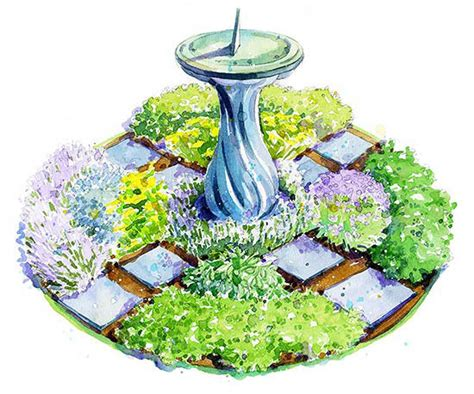 Perennial Herb Garden Layout Herb Garden Plans Layout Archives Gardening Guide
