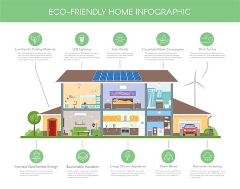 smart eco home infographic icons illustrations