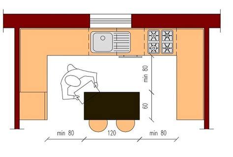 Super Dimensioni Minime Cucina #1: a197.jpg