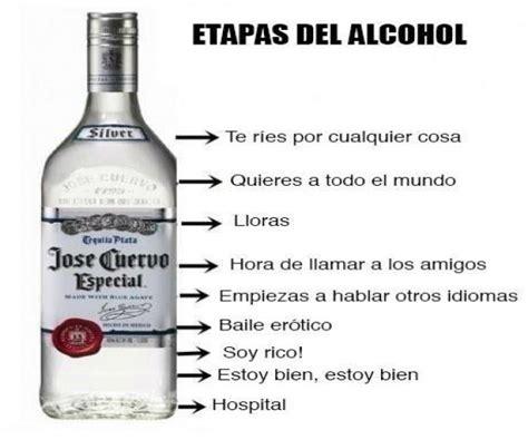 imagenes de viernes alcohol imagenes graciosas etapas del alcohol frases con