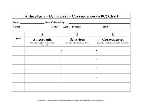 abc behaviour chart template abc behavior chart world of printable and chart