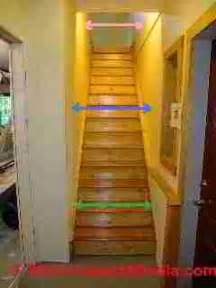 Minimum Tread Width Stairs by Auto Forward To Correct Web Page At Inspectapedia Com