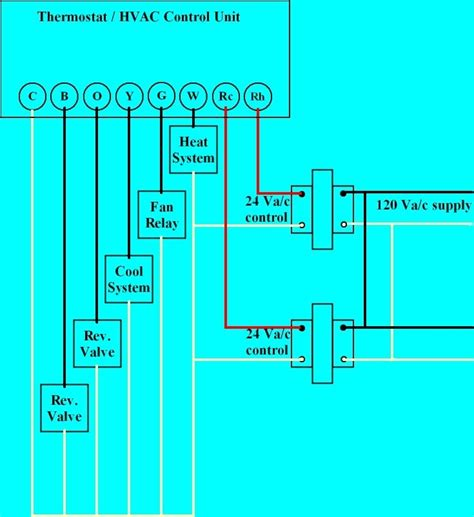 honeywell rth9580wf wiring diagram honeywell thermostat